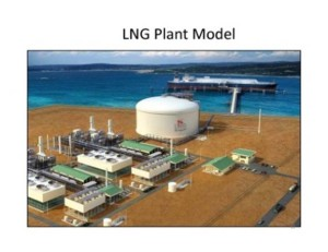 LNG model